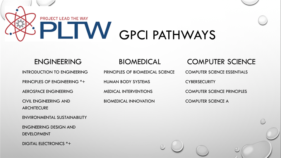 Project Lead the Way GPCI Pathways graphic