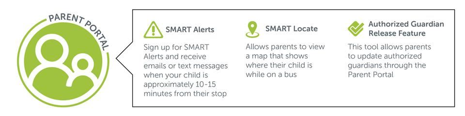 SMART tag Parent Portal Info
