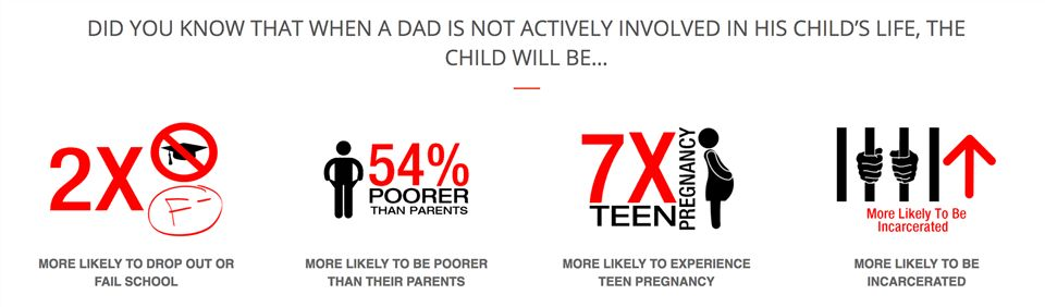 Did You Know graphic from All Pro Dad website