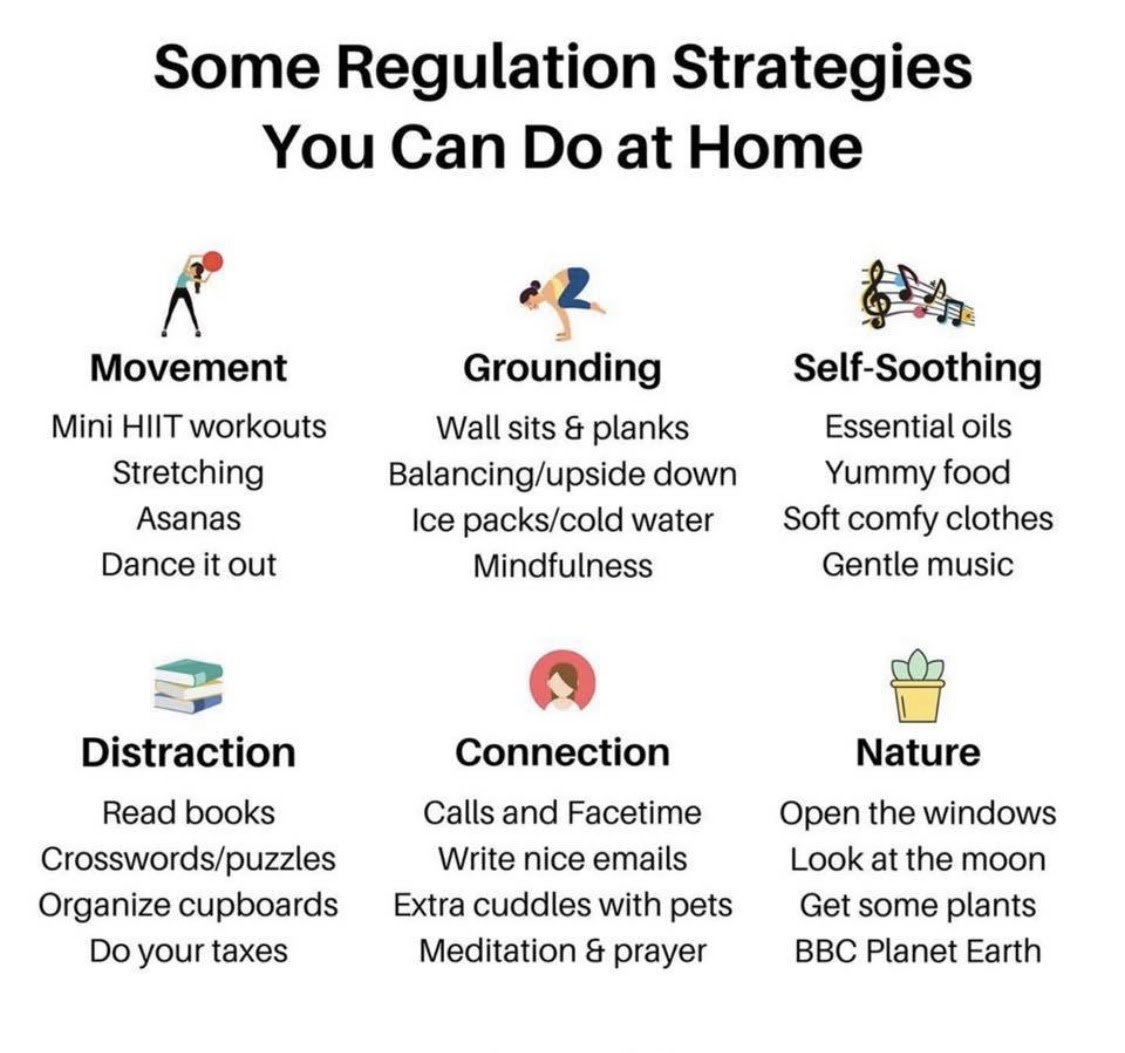 regulation strategies