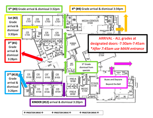 Arrival and Dismissal Map